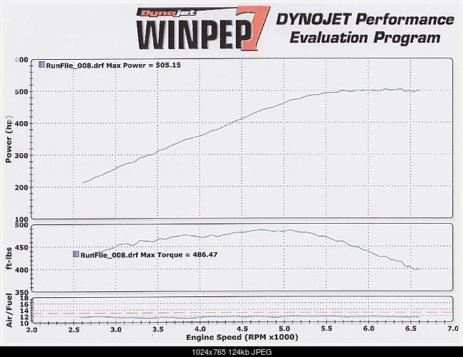 Dyno Test - JDM tune - Jan 2013 (1).jpg